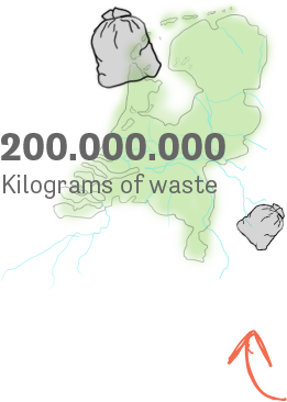 200000000 Kilograms of waste
